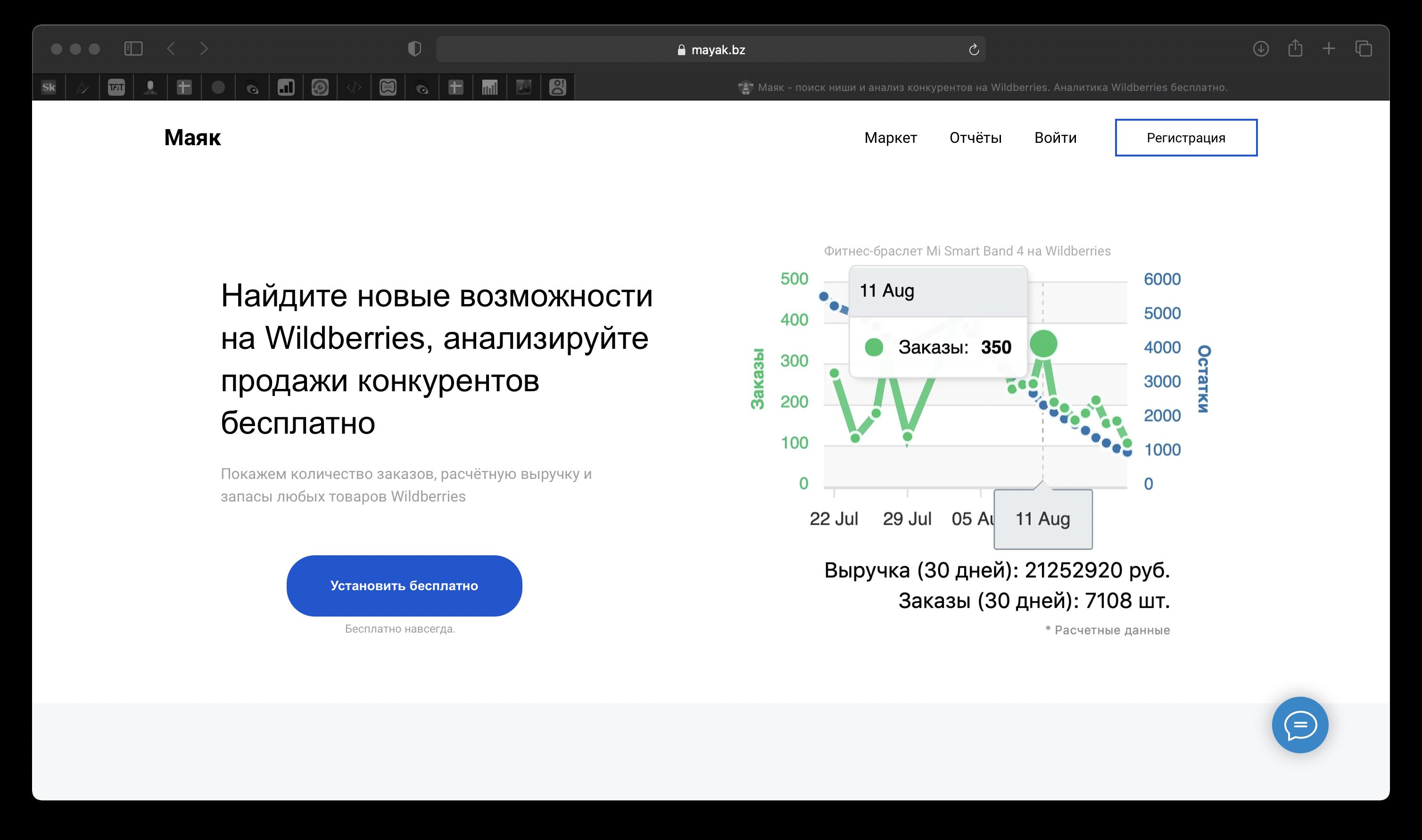сервис для аналитики вайлдберриз в формате плагина для браузера